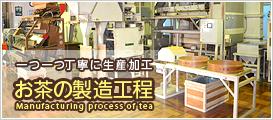 お茶の製造工程